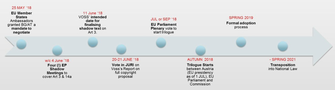 Dating websites uk 2019 elections